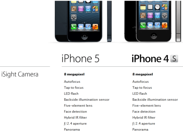 iphone 5 tech specs iphone5 versus iphone4s tech on the go 14600