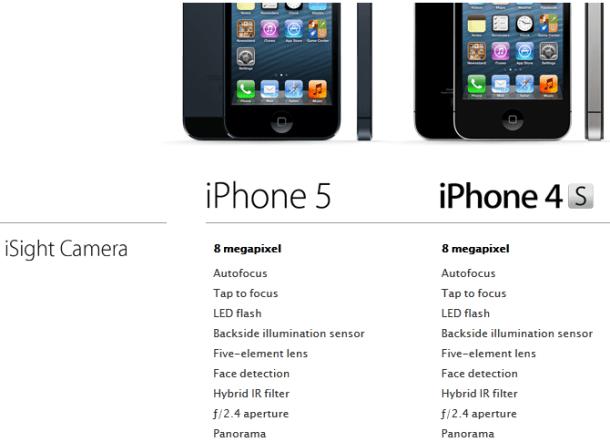 Iphone5 Camera Versus Iphone4s
