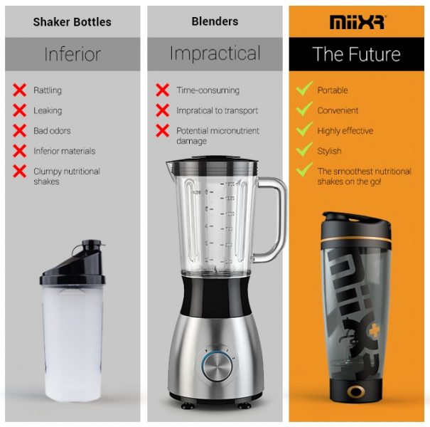 miixr sports bottle and blender comparisons