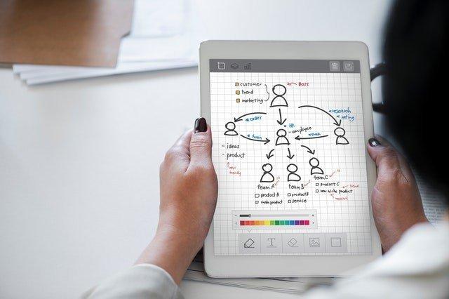 chart design on tablet